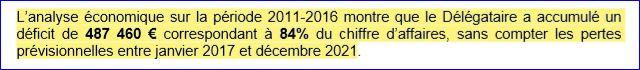 déficit 487 460 €.JPG