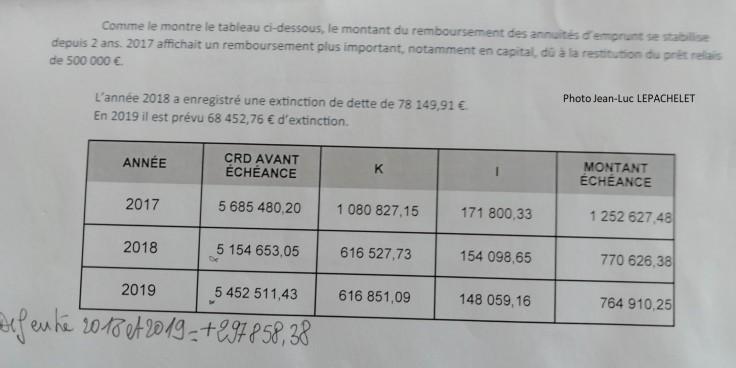 crd budget principal